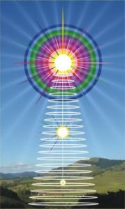 Qual é o seu Raio Cósmico?
