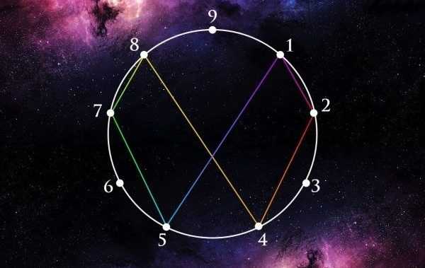 Por que Tesla disse que 3, 6 e 9 eram a chave para o universo?